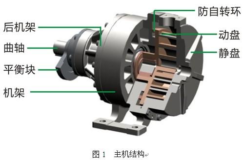 涡旋式空气压缩机介绍